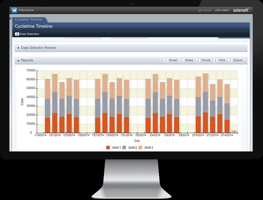 enterprise manufacturing intelligence dashboard