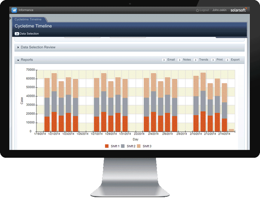 enterprise manufacturing intelligence dashboard