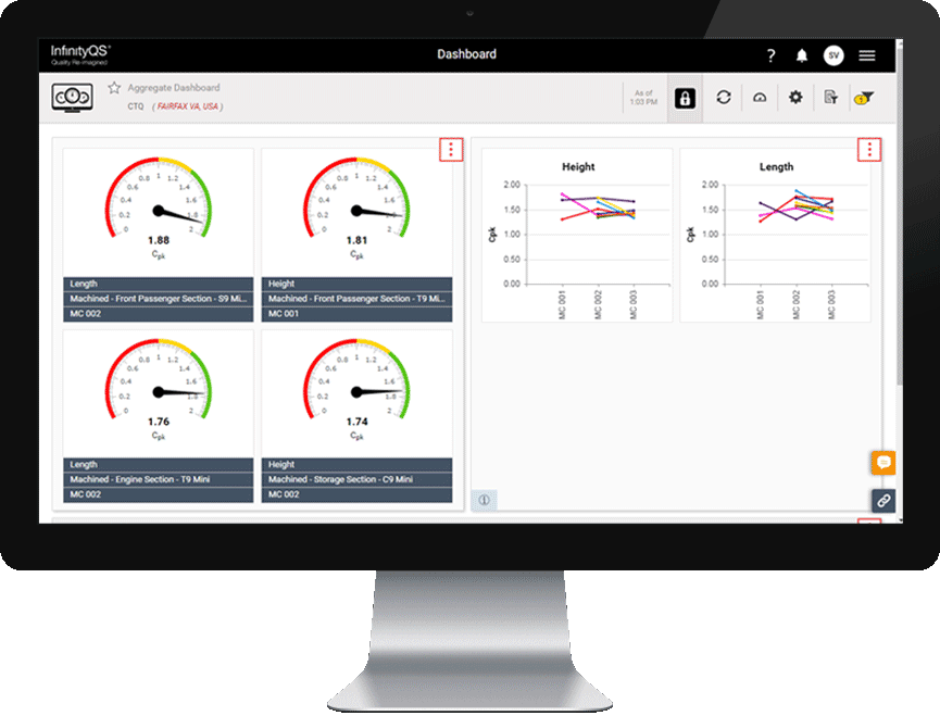 qms software dashboard