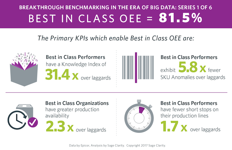 OEE metrics graphic