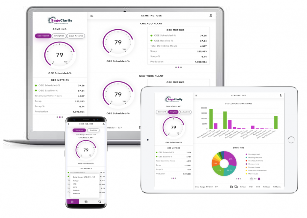 cloud-based OEE dashboard